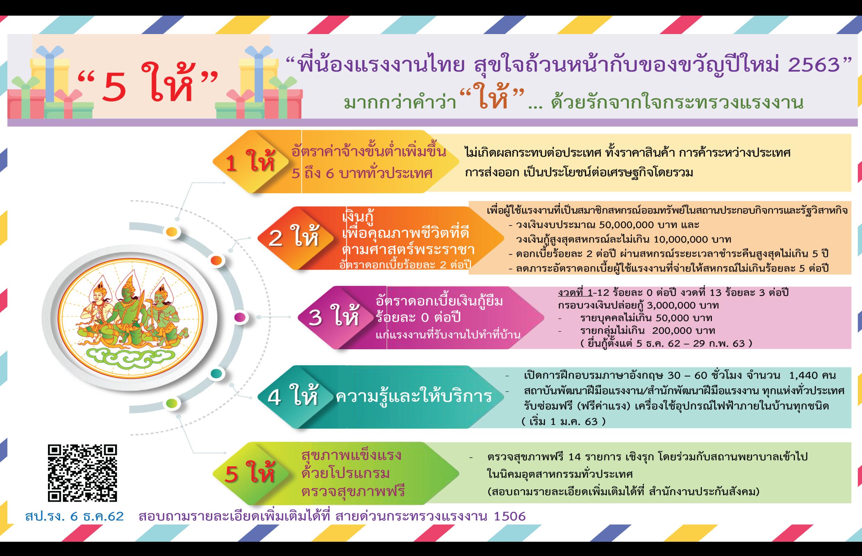 """""""5 ให้"""" """"พี่น้องแรงงานไทย สุขใจถ้วนหน้ากับของขวัญปีใหม่ 2563 จากกระทรวงแรงงาน"""""""